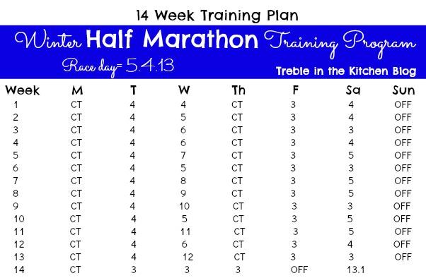 Mini Marathon Training Program
