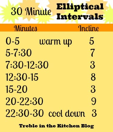 elliptical interval 30 min