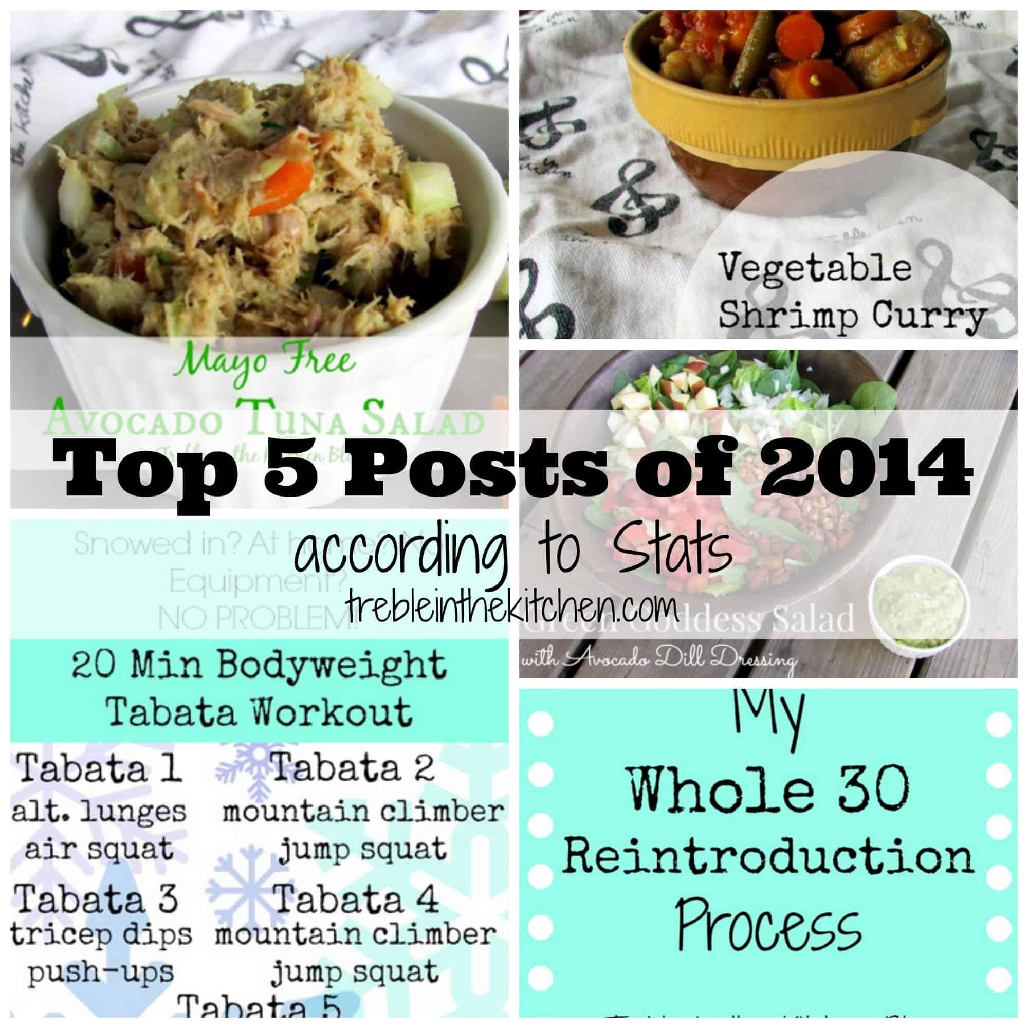 Top 5 Posts 2014