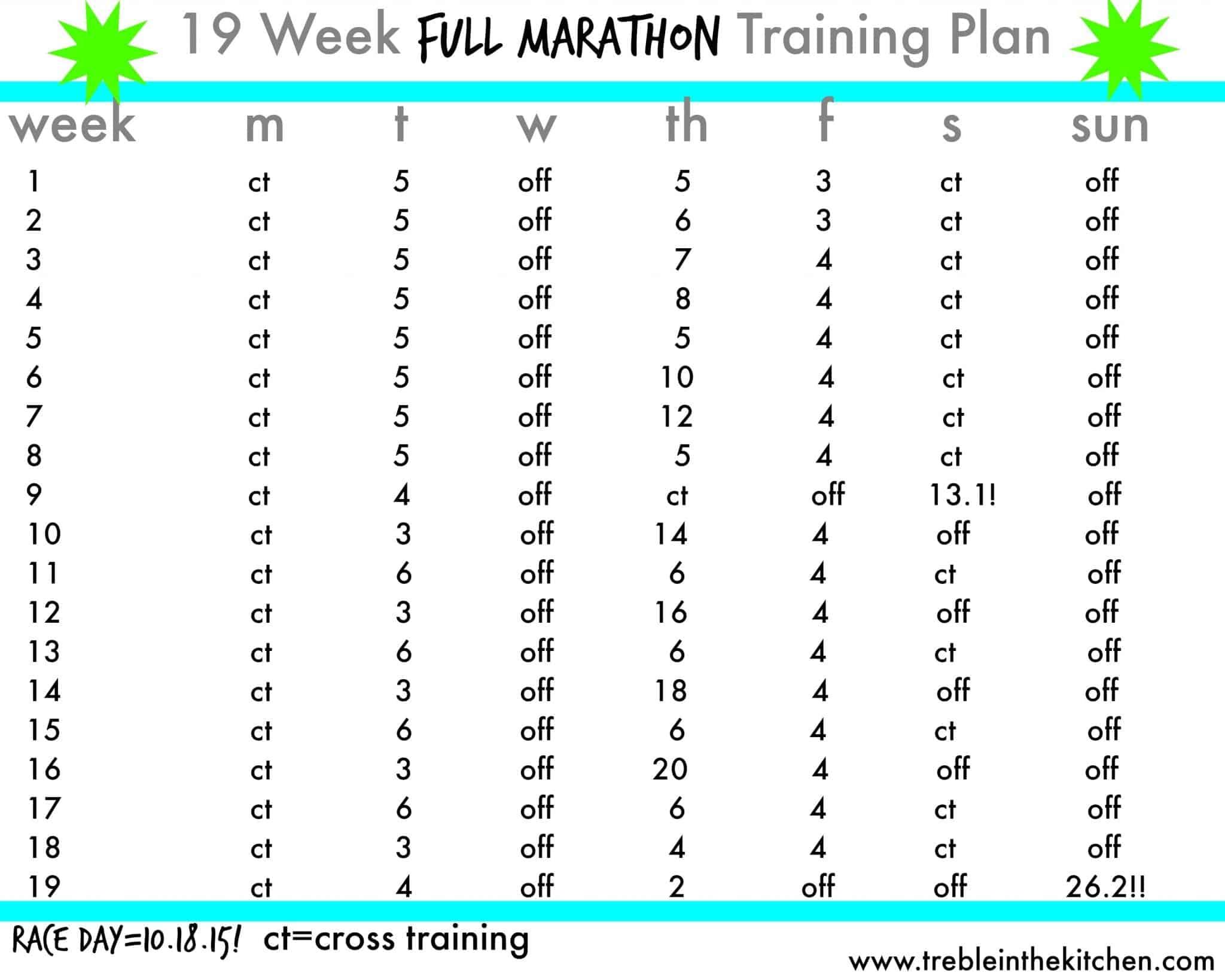 Full Marathon Training Plan via Treble in the Kitchen